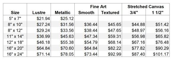 Combined Print Pricing